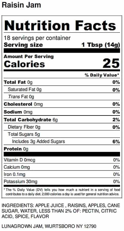 raisin jam nutrition